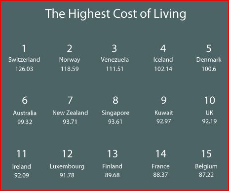 World Cost of Living Map3