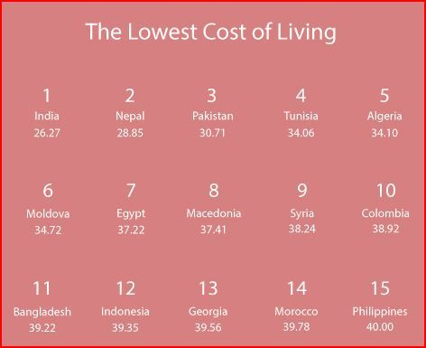 World Cost of Living Map4