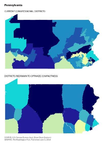 Pennsylvania Example